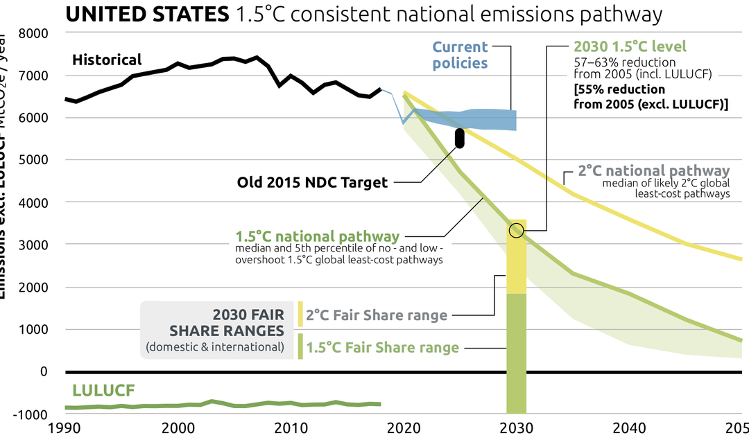 IEA dashes hopes of a new 'super-cycle' as premature