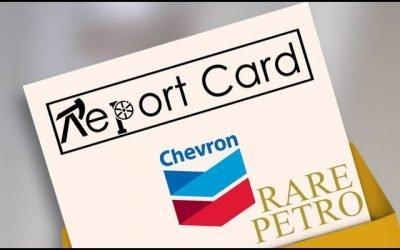 CVX  Market Report Card