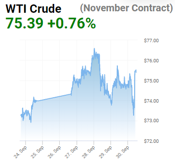oil resistance at $80
